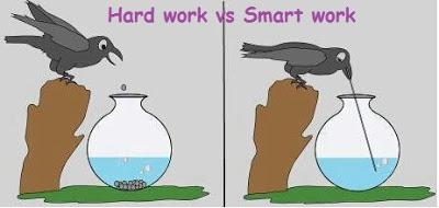 Is forex smart work or hard work